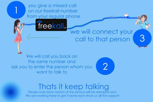 FreeKall-Make Free Call Without Internet Connection | MOBILE MASTER
